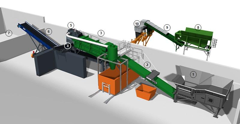Schematische Darstellung der Materialaufbereitung (Abb.: Anlagenbau Günther)